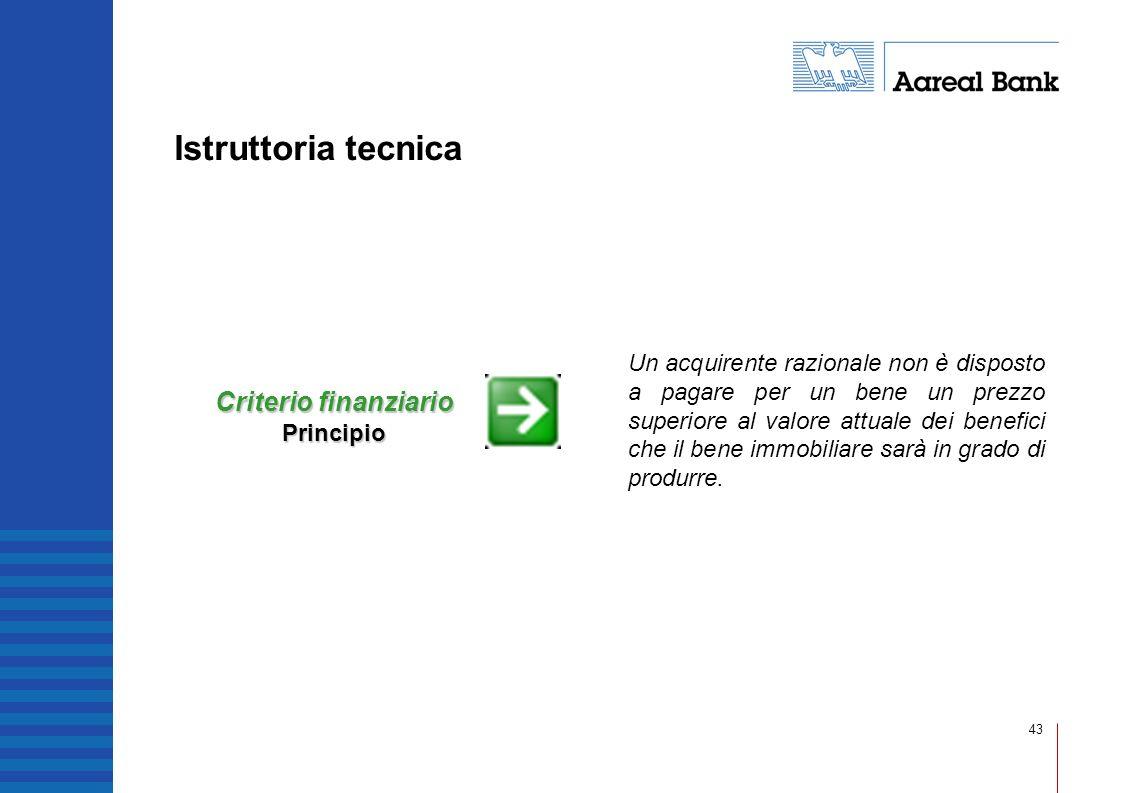43 Istruttoria tecnica Criterio finanziario Principio Un acquirente razionale non è disposto a pagare per un bene un prezzo superiore al valore attual