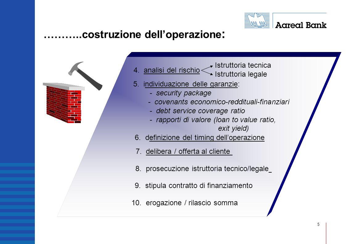 5 ………..costruzione delloperazione : 4. analisi del rischio 5. individuazione delle garanzie: - security package - covenants economico-reddituali-finan