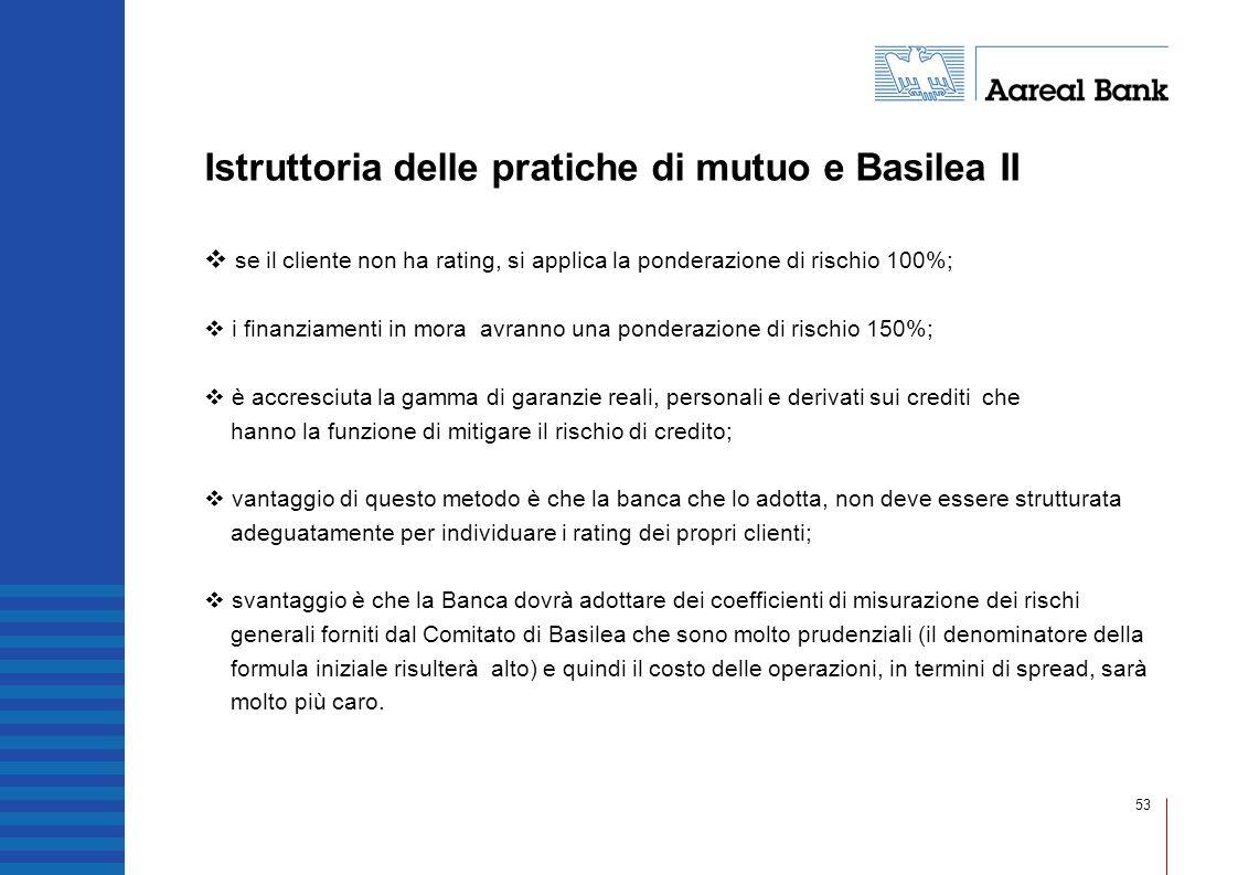 53 Istruttoria delle pratiche di mutuo e Basilea II se il cliente non ha rating, si applica la ponderazione di rischio 100%; i finanziamenti in mora a