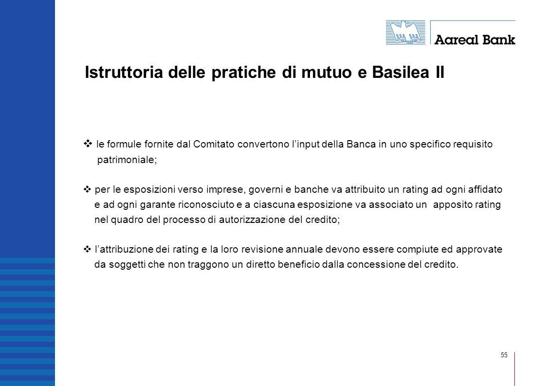55 Istruttoria delle pratiche di mutuo e Basilea II le formule fornite dal Comitato convertono linput della Banca in uno specifico requisito patrimoni