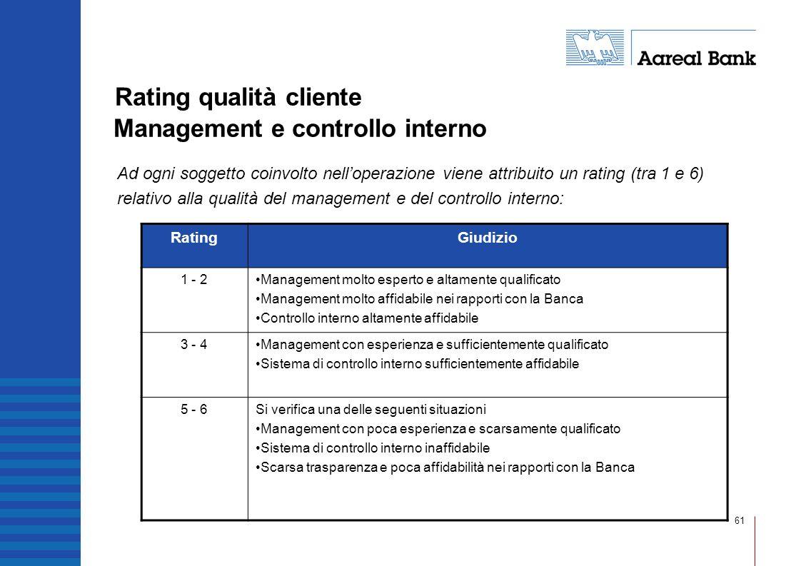 61 Rating qualità cliente Management e controllo interno Ad ogni soggetto coinvolto nelloperazione viene attribuito un rating (tra 1 e 6) relativo all