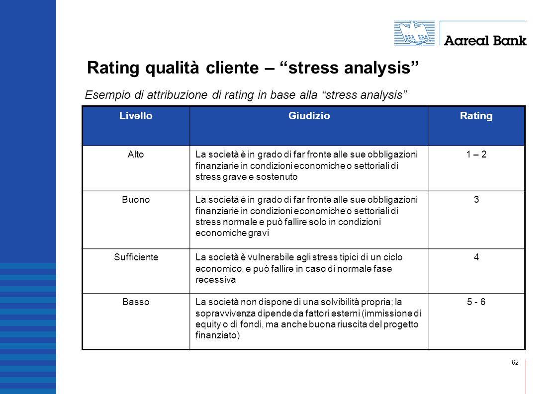 62 Rating qualità cliente – stress analysis LivelloGiudizioRating AltoLa società è in grado di far fronte alle sue obbligazioni finanziarie in condizi