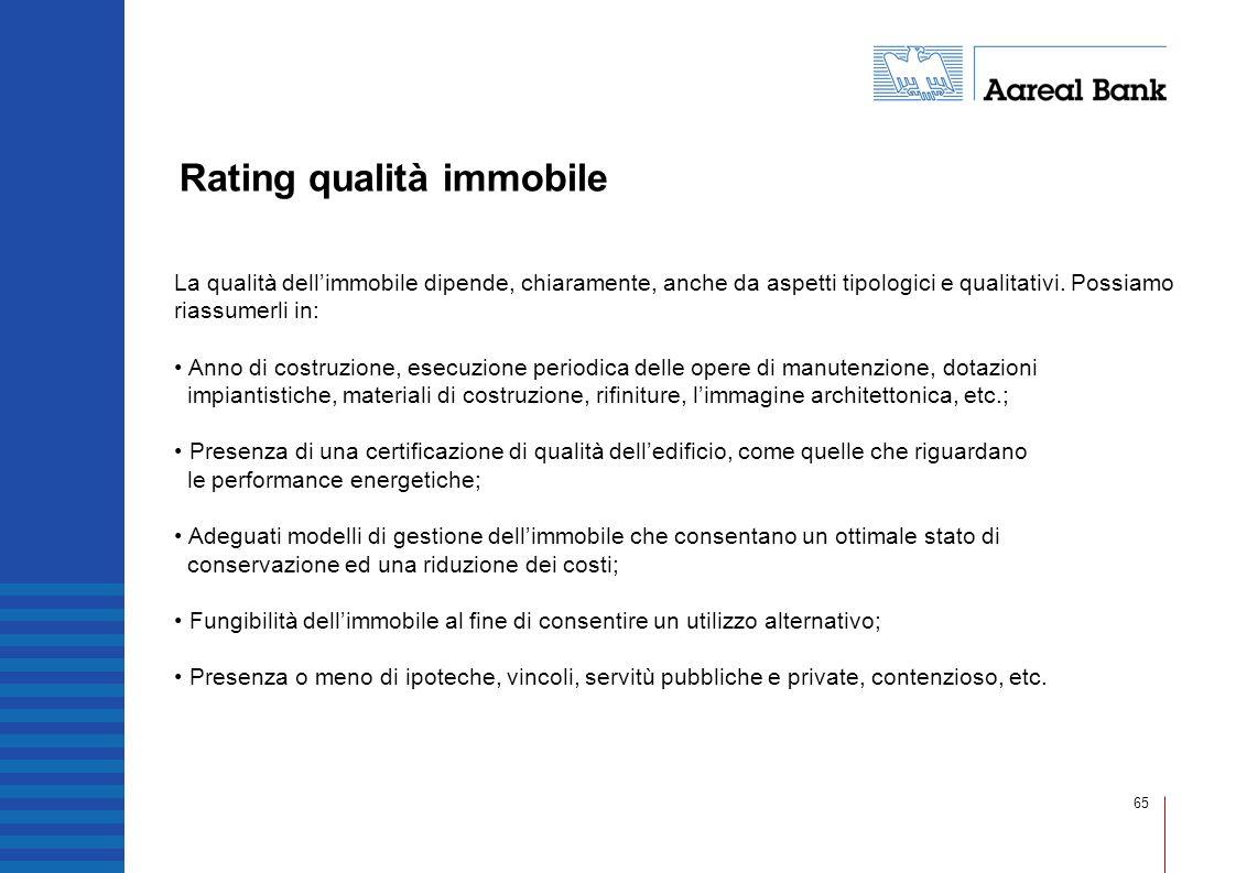 65 Rating qualità immobile La qualità dellimmobile dipende, chiaramente, anche da aspetti tipologici e qualitativi. Possiamo riassumerli in: Anno di c