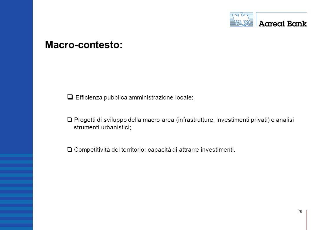 70 Macro-contesto: Efficienza pubblica amministrazione locale; Progetti di sviluppo della macro-area (infrastrutture, investimenti privati) e analisi