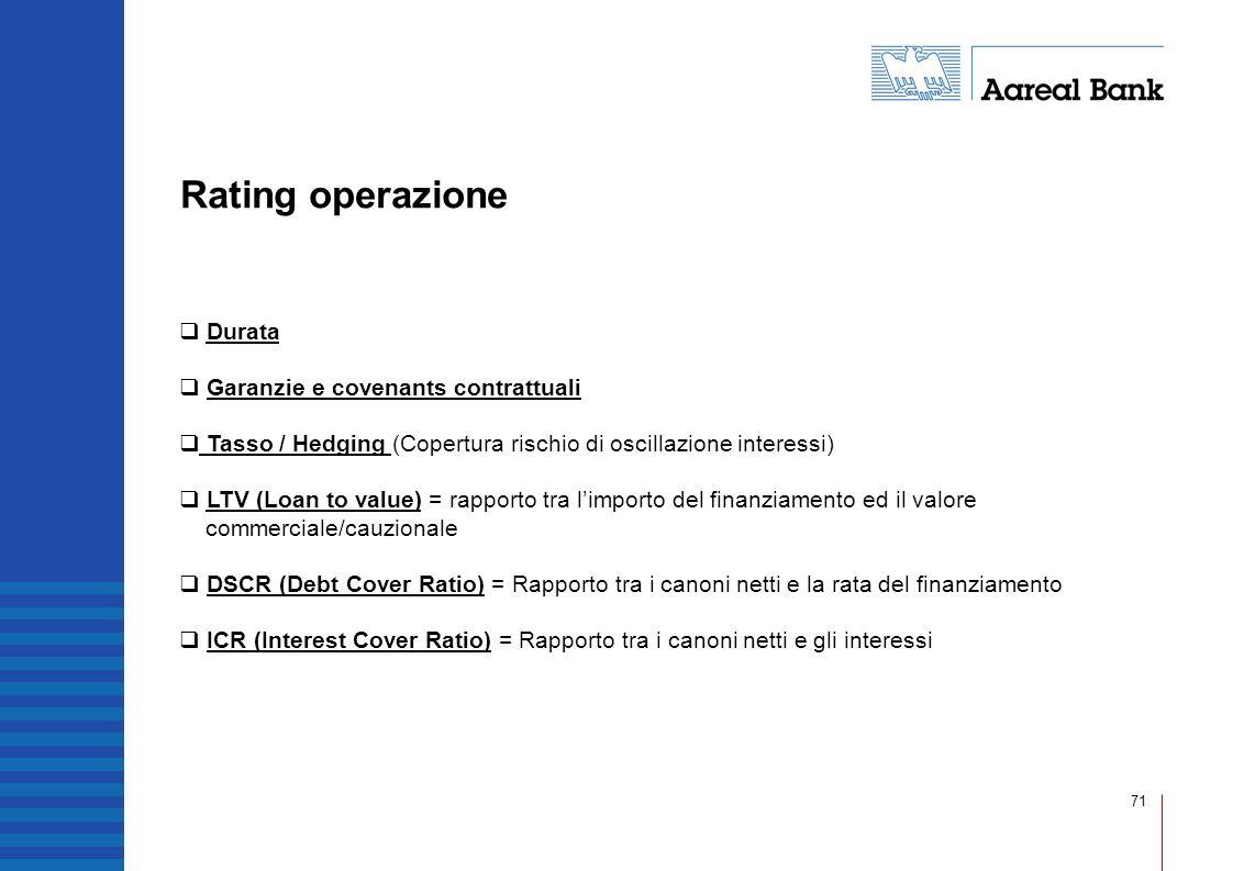 71 Rating operazione Durata Garanzie e covenants contrattuali Tasso / Hedging (Copertura rischio di oscillazione interessi) LTV (Loan to value) = rapp