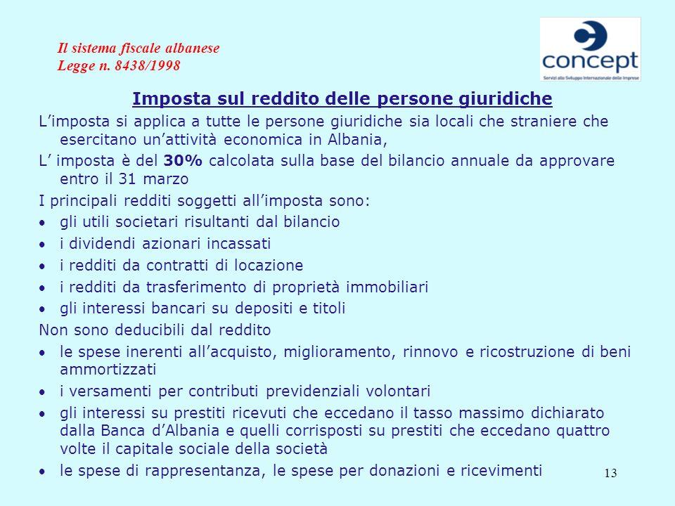 13 Il sistema fiscale albanese Legge n. 8438/1998 Imposta sul reddito delle persone giuridiche Limposta si applica a tutte le persone giuridiche sia l