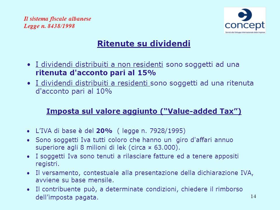 14 Il sistema fiscale albanese Legge n. 8438/1998 Ritenute su dividendi I dividendi distribuiti a non residenti sono soggetti ad una ritenuta d'accont