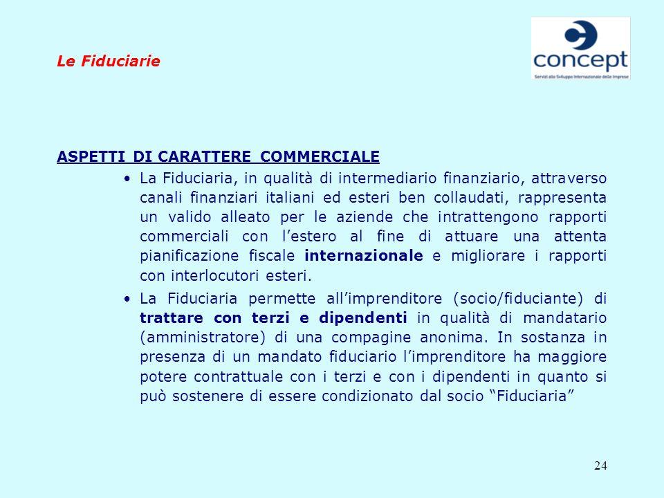 24 Le Fiduciarie ASPETTI DI CARATTERE COMMERCIALE La Fiduciaria, in qualità di intermediario finanziario, attraverso canali finanziari italiani ed est