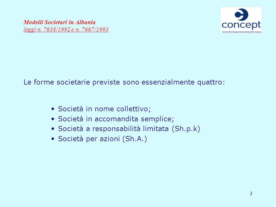 3 Modelli Societari in Albania leggi n. 7638/1992 e n. 7667/1993 Le forme societarie previste sono essenzialmente quattro: Società in nome collettivo;