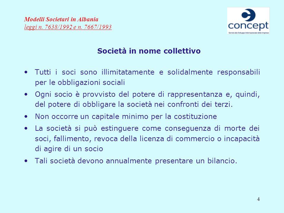 4 Modelli Societari in Albania leggi n. 7638/1992 e n. 7667/1993 Società in nome collettivo Tutti i soci sono illimitatamente e solidalmente responsab