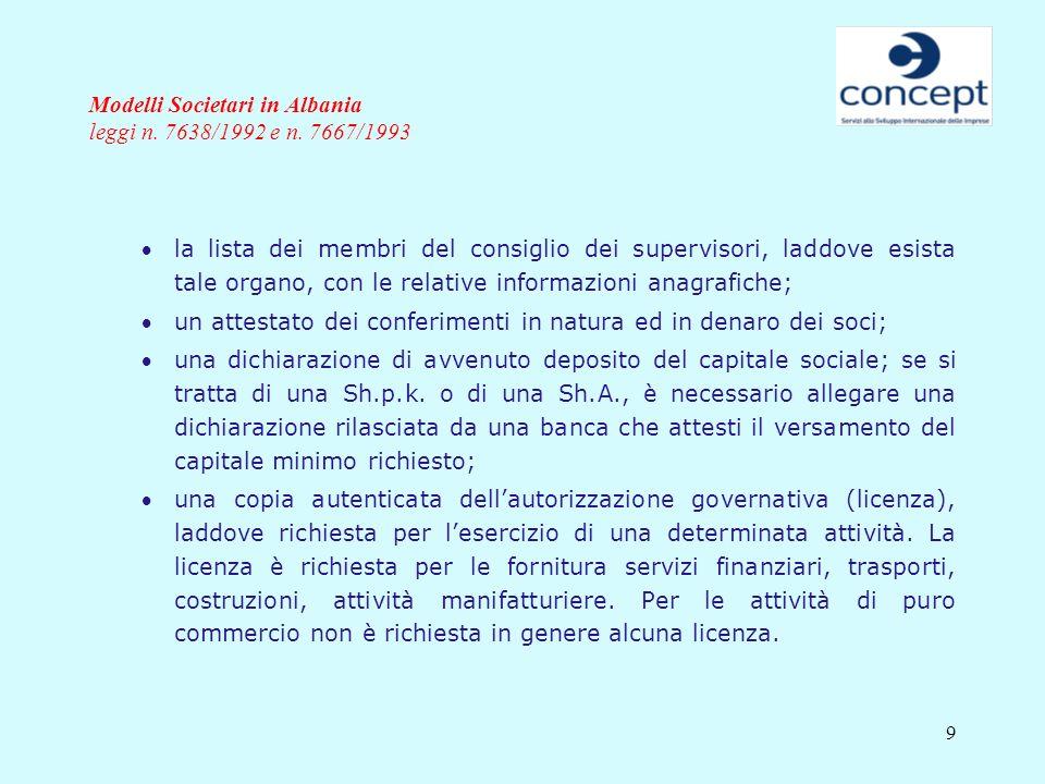 9 Modelli Societari in Albania leggi n. 7638/1992 e n. 7667/1993 la lista dei membri del consiglio dei supervisori, laddove esista tale organo, con le
