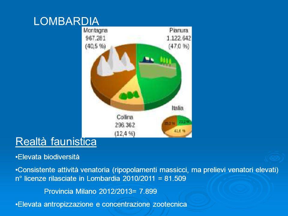 CONFERIMENTO AL LABORATORIO: Campioni sono conferiti il più rapidamente possibile Oppure sono conservati a temperatura di refrigerazione ( + 4 / - 2 °C) e consegnati ai Veterinari ASL dei sotto indicati Distretti che li invieranno All ISTITUTO ZOOPROFILATTICO SPERIMENTALE sezione MILANO Via Celoria 12 – Milano Tel 02/70630116 Fax 02/70635837 e-mail Milano@izsler.it