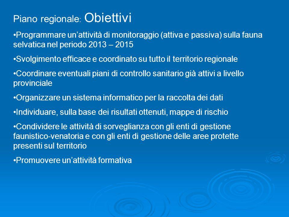 Piano regionale: Schema Organizzativo: Attività di Monitoraggio : - PASSIVO - ATTIVO L.