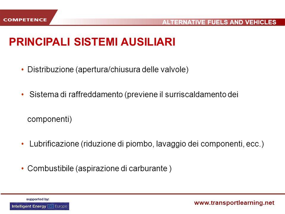 ALTERNATIVE FUELS AND VEHICLES www.transportlearning.net Distribuzione (apertura/chiusura delle valvole) Sistema di raffreddamento (previene il surris