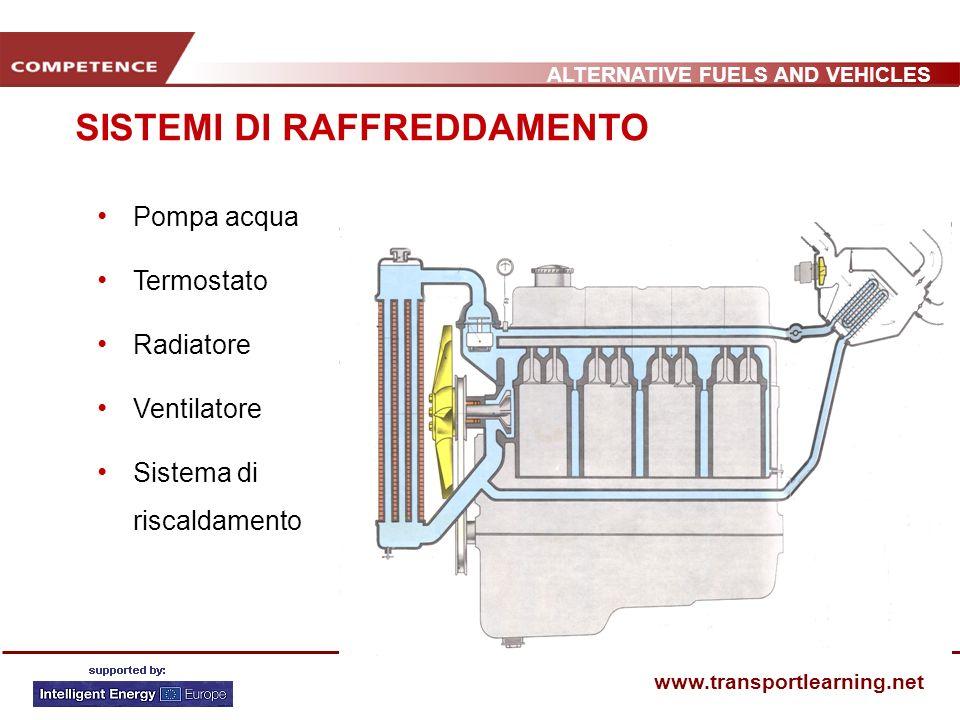 ALTERNATIVE FUELS AND VEHICLES www.transportlearning.net Pompa acqua Termostato Radiatore Ventilatore Sistema di riscaldamento SISTEMI DI RAFFREDDAMEN