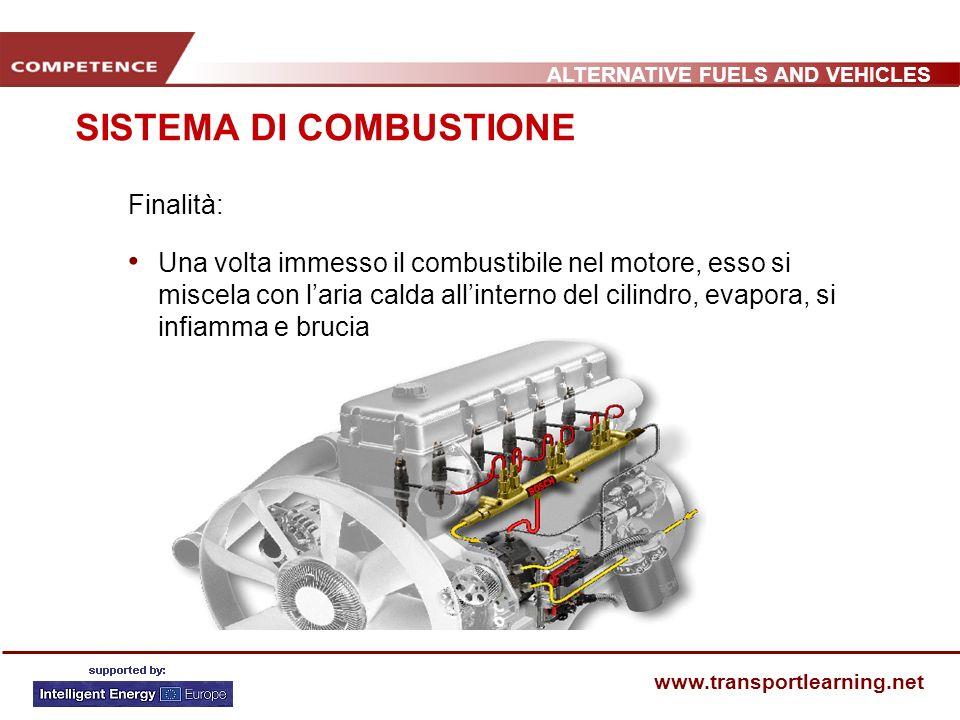 ALTERNATIVE FUELS AND VEHICLES www.transportlearning.net SISTEMA DI COMBUSTIONE Finalità: Una volta immesso il combustibile nel motore, esso si miscel