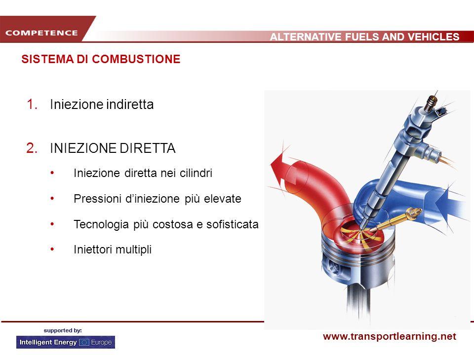 ALTERNATIVE FUELS AND VEHICLES www.transportlearning.net 1. Iniezione indiretta 2. INIEZIONE DIRETTA Iniezione diretta nei cilindri Pressioni diniezio
