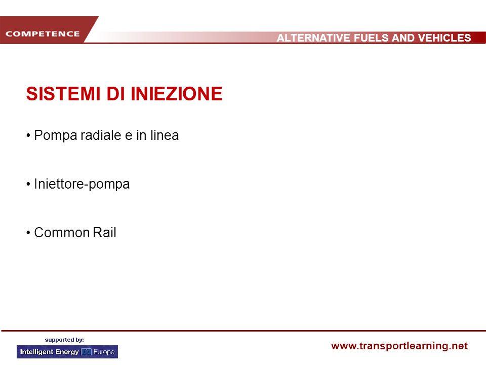 ALTERNATIVE FUELS AND VEHICLES www.transportlearning.net SISTEMI DI INIEZIONE Pompa radiale e in linea Iniettore-pompa Common Rail