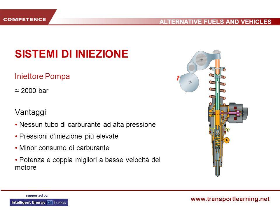 ALTERNATIVE FUELS AND VEHICLES www.transportlearning.net SISTEMI DI INIEZIONE Vantaggi Nessun tubo di carburante ad alta pressione Pressioni diniezion