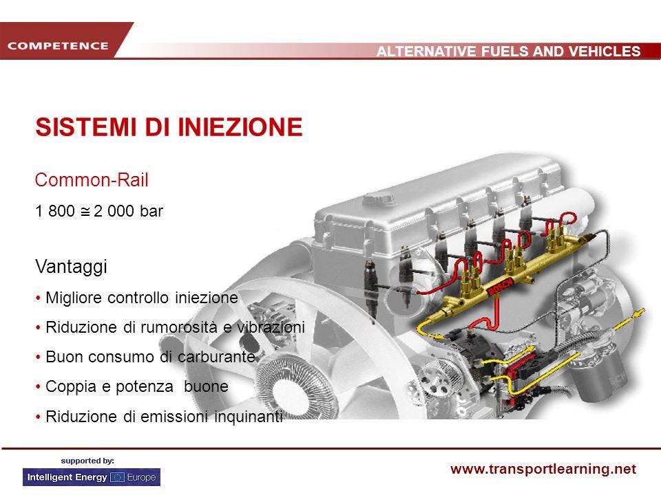 ALTERNATIVE FUELS AND VEHICLES www.transportlearning.net Pressão máx. 1350 – 1500 bar SISTEMI DI INIEZIONE Common-Rail 1 800 2 000 bar Vantaggi Miglio