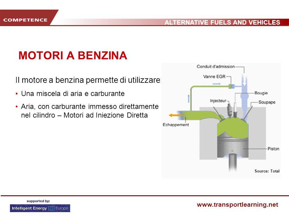 ALTERNATIVE FUELS AND VEHICLES www.transportlearning.net MOTORI A BENZINA Il motore a benzina permette di utilizzare: Una miscela di aria e carburante