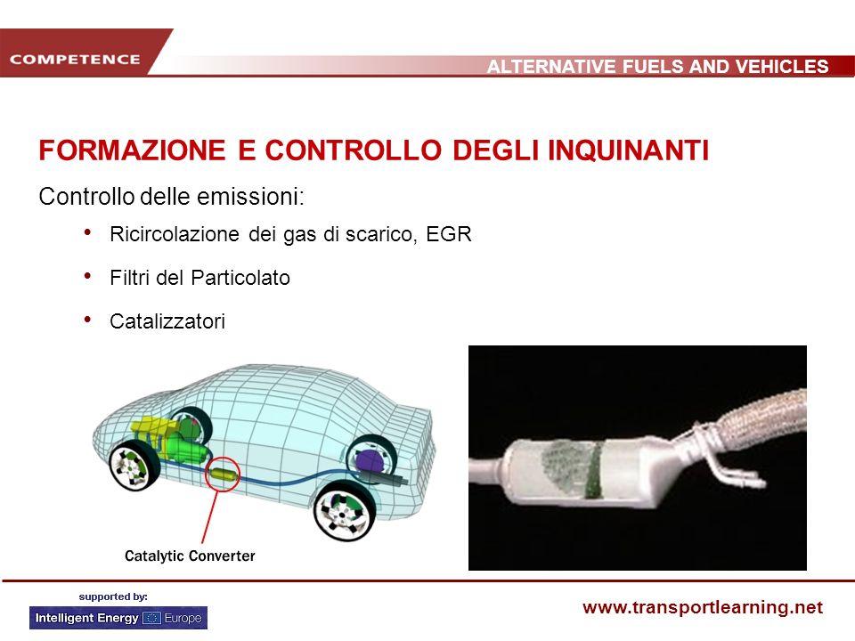 ALTERNATIVE FUELS AND VEHICLES www.transportlearning.net FORMAZIONE E CONTROLLO DEGLI INQUINANTI Controllo delle emissioni: Ricircolazione dei gas di