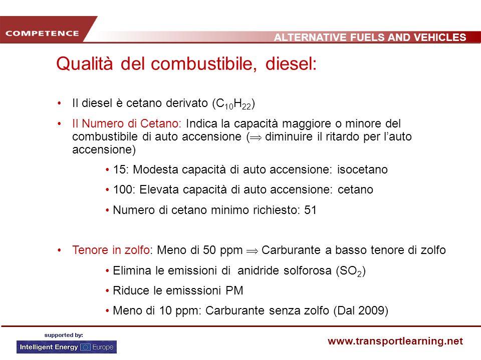 ALTERNATIVE FUELS AND VEHICLES www.transportlearning.net Qualità del combustibile, diesel: Il diesel è cetano derivato (C 10 H 22 ) Il Numero di Cetan