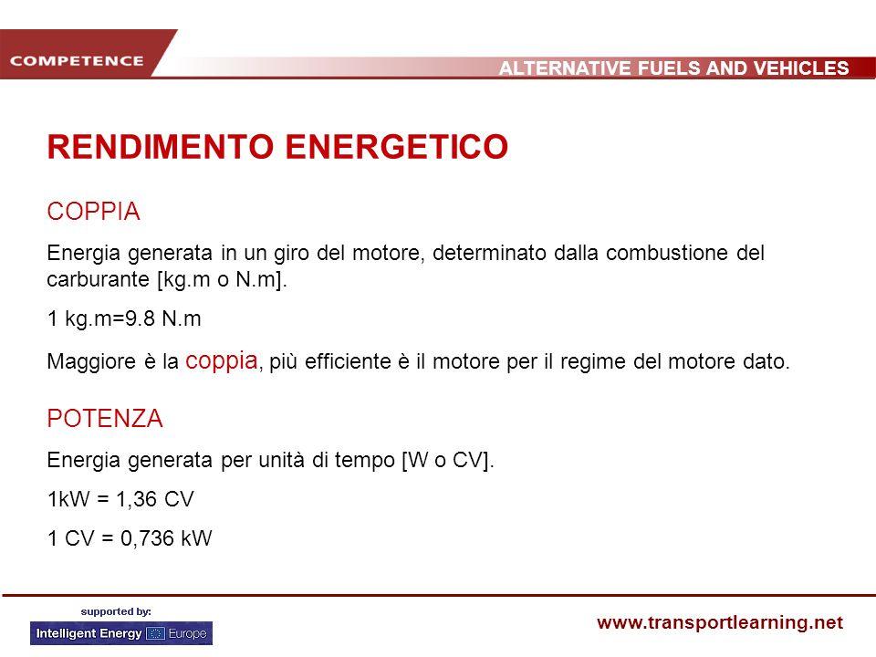 ALTERNATIVE FUELS AND VEHICLES www.transportlearning.net RENDIMENTO ENERGETICO COPPIA Energia generata in un giro del motore, determinato dalla combus