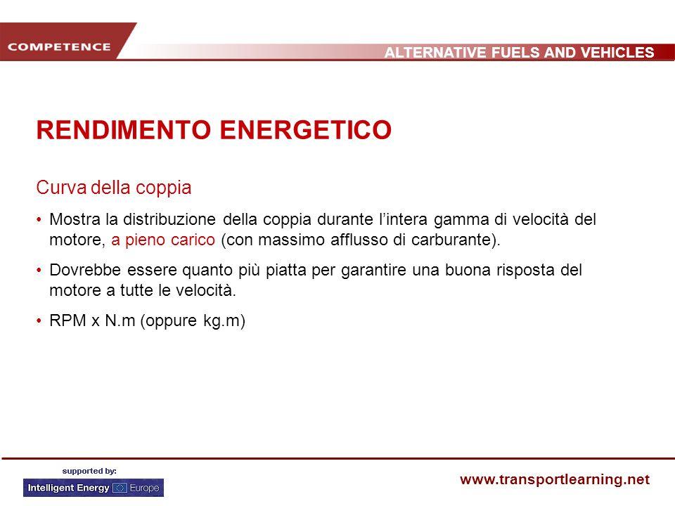 ALTERNATIVE FUELS AND VEHICLES www.transportlearning.net RENDIMENTO ENERGETICO Curva della coppia Mostra la distribuzione della coppia durante lintera