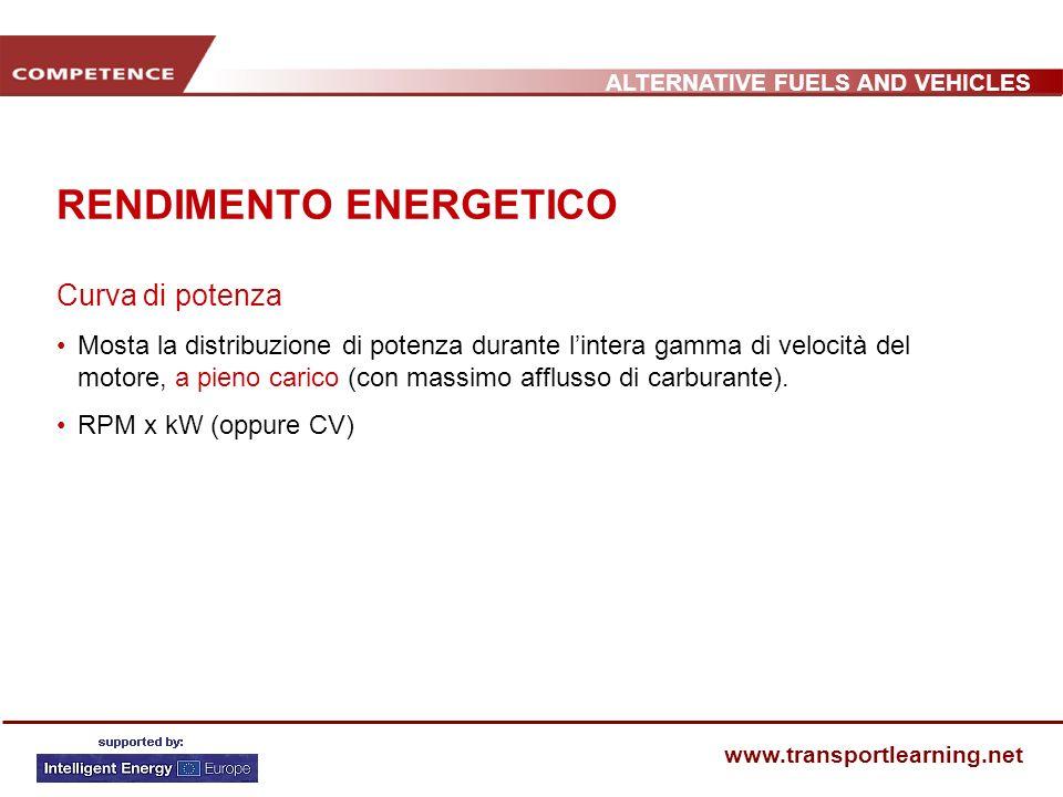 ALTERNATIVE FUELS AND VEHICLES www.transportlearning.net RENDIMENTO ENERGETICO Curva di potenza Mosta la distribuzione di potenza durante lintera gamm