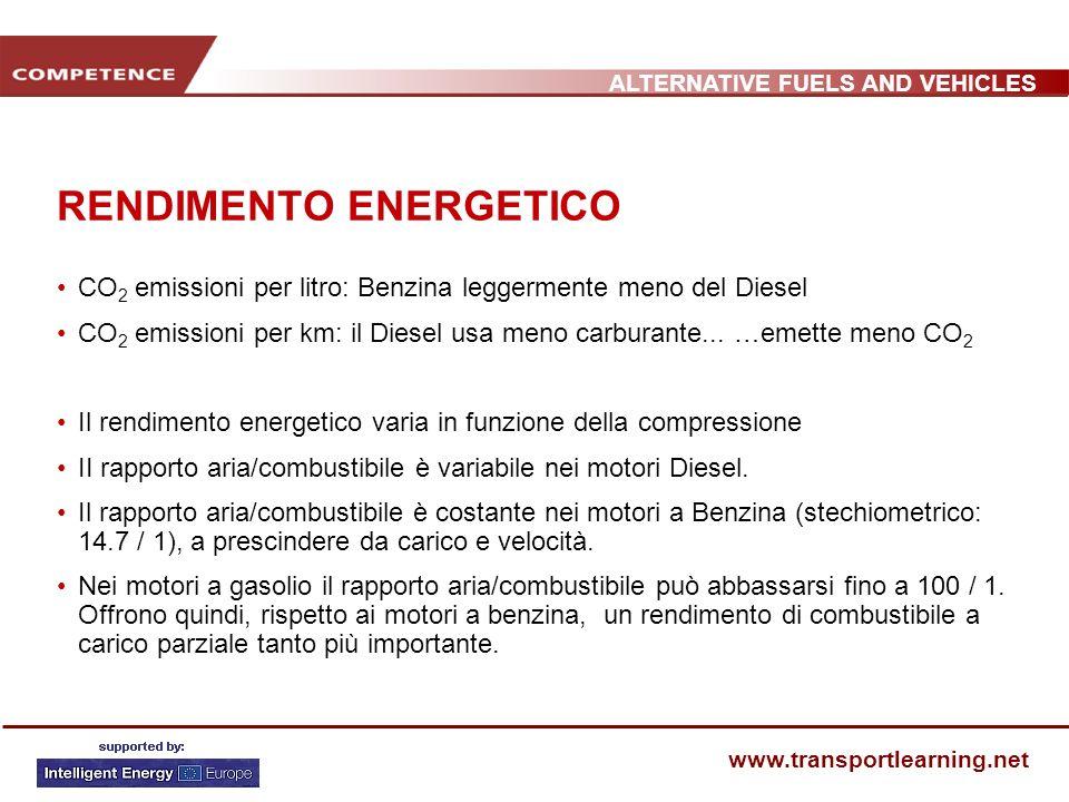 ALTERNATIVE FUELS AND VEHICLES www.transportlearning.net RENDIMENTO ENERGETICO CO 2 emissioni per litro: Benzina leggermente meno del Diesel CO 2 emis