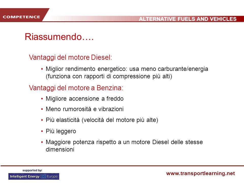 ALTERNATIVE FUELS AND VEHICLES www.transportlearning.net Riassumendo…. Vantaggi del motore Diesel: Miglior rendimento energetico: usa meno carburante/