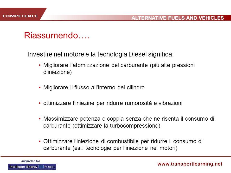 ALTERNATIVE FUELS AND VEHICLES www.transportlearning.net Riassumendo…. Investire nel motore e la tecnologia Diesel significa: Migliorare latomizzazion