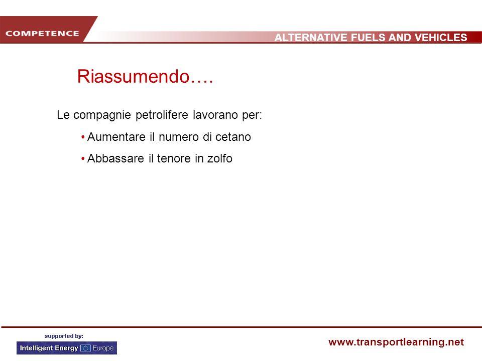 ALTERNATIVE FUELS AND VEHICLES www.transportlearning.net Le compagnie petrolifere lavorano per: Aumentare il numero di cetano Abbassare il tenore in z