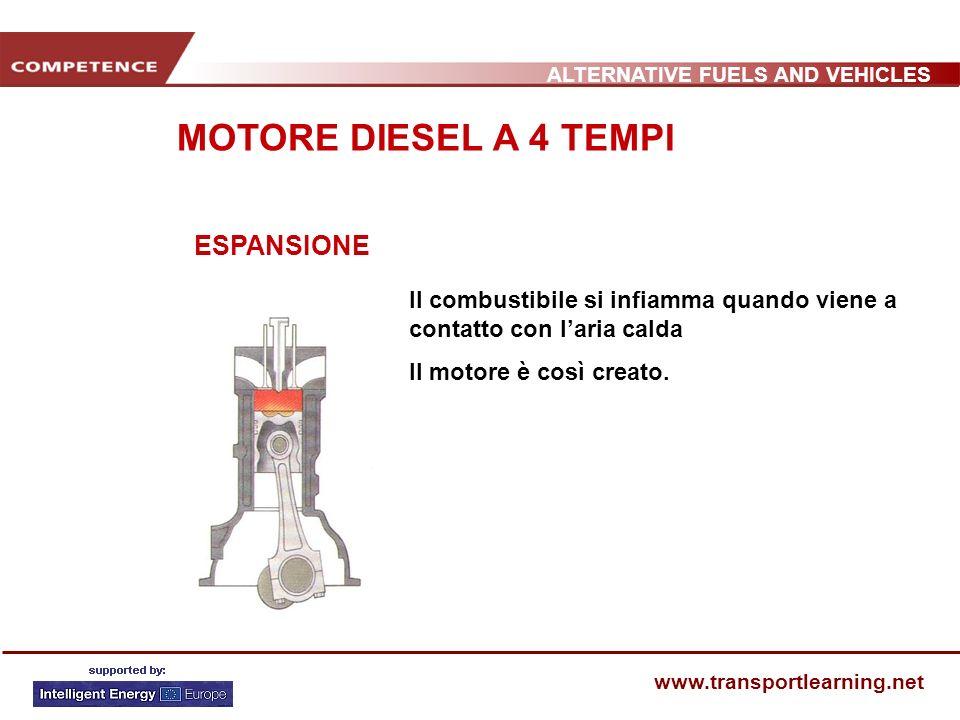 ALTERNATIVE FUELS AND VEHICLES www.transportlearning.net ESPANSIONE Il combustibile si infiamma quando viene a contatto con laria calda Il motore è co