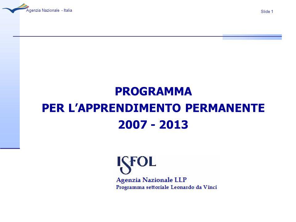 Slide 22 Agenzia Nazionale - Italia DOCUMENTAZIONE DI RIFERIMENTO Decisione del Parlamento Europeo e del Consiglio del 15 novembre 2006 (n.1720/2006/CE) Guida del Candidato (LLP 2007-2013) Invito a presentare proposte (DG EAC/61/06) Programma per lapprendimento permanente (2006/C 313/14) Invito a presentare proposte generale 2007 (DG EAC/61/06) Parte I – Priorità dellInvito Invito a presentare proposte generale 2007 (DG EAC/61/06) Parte II – Informazioni amministrative e finanziarie Formulario di candidatura (non ancora disponibile)