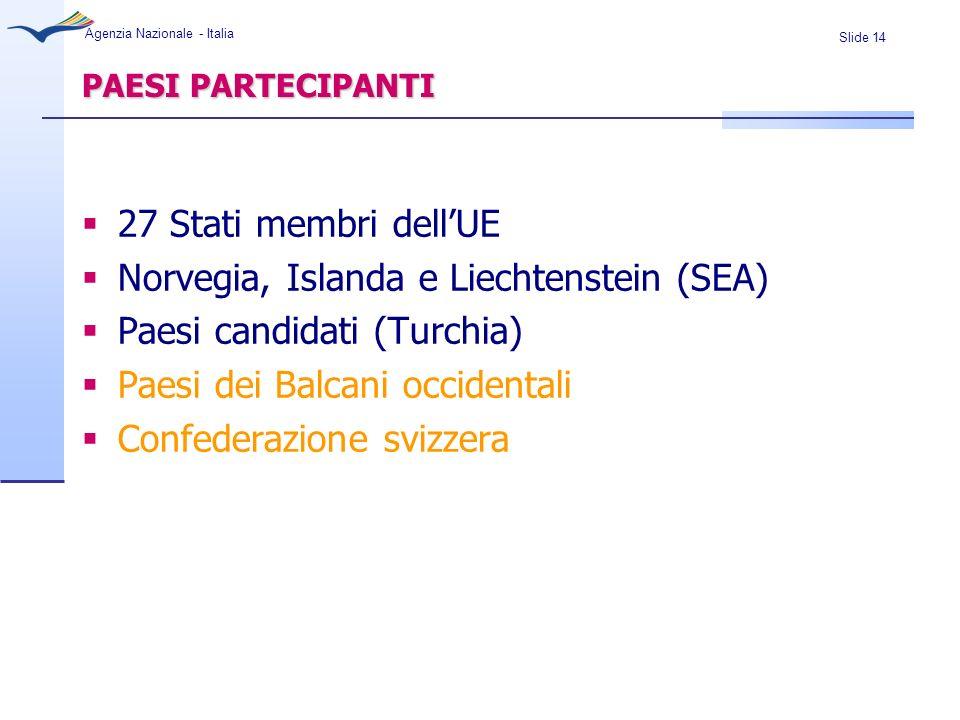 Slide 14 Agenzia Nazionale - Italia PAESI PARTECIPANTI 27 Stati membri dellUE Norvegia, Islanda e Liechtenstein (SEA) Paesi candidati (Turchia) Paesi