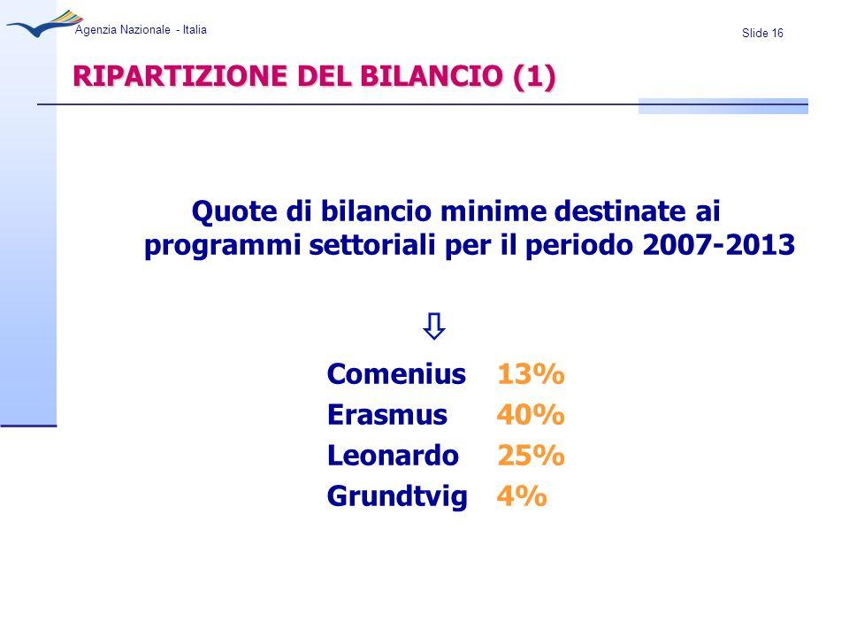 Slide 16 Agenzia Nazionale - Italia RIPARTIZIONE DEL BILANCIO (1) Quote di bilancio minime destinate ai programmi settoriali per il periodo 2007-2013
