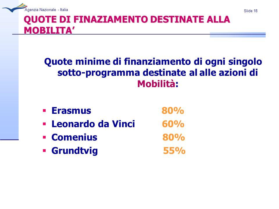 Slide 18 Agenzia Nazionale - Italia QUOTE DI FINAZIAMENTO DESTINATE ALLA MOBILITA Quote minime di finanziamento di ogni singolo sotto-programma destin