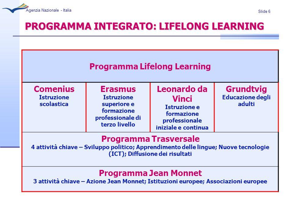 Slide 6 Agenzia Nazionale - Italia PROGRAMMA INTEGRATO: LIFELONG LEARNING Programma Lifelong Learning Comenius Istruzione scolastica Erasmus Istruzion