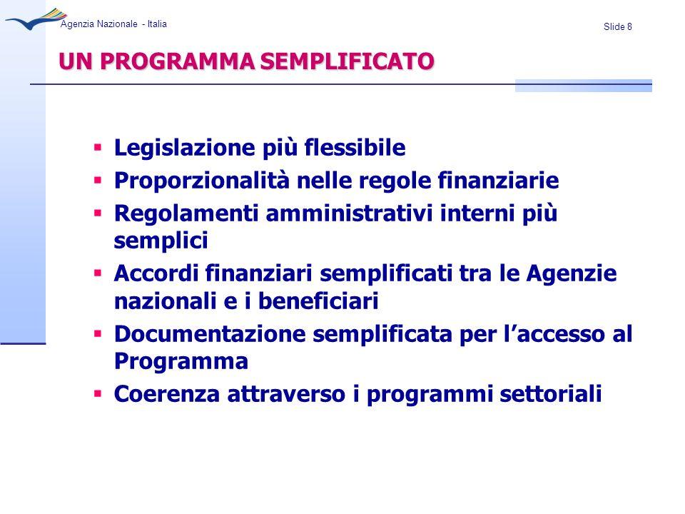 Slide 8 Agenzia Nazionale - Italia UN PROGRAMMA SEMPLIFICATO Legislazione più flessibile Proporzionalità nelle regole finanziarie Regolamenti amminist