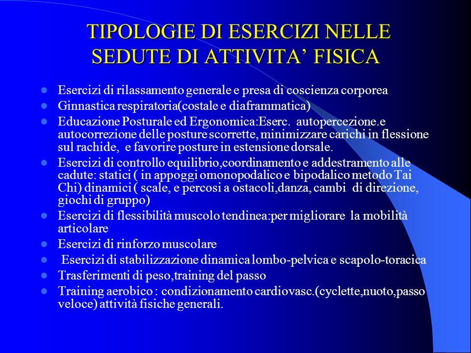 TIPOLOGIE DI ATTIVITAFISICA TIPOLOGIE DI ATTIVITAFISICA - la Programmazione degli esercizi e dei carichi deve essere individuale ed in rapporto alletà