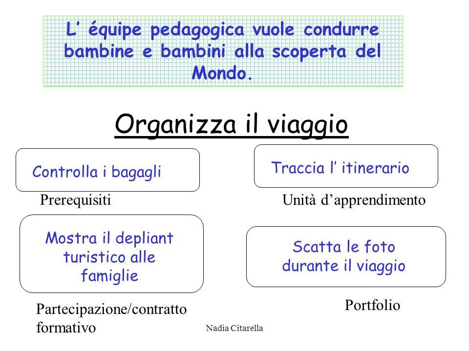 Nadia Citarella L équipe pedagogica vuole condurre bambine e bambini alla scoperta del Mondo.
