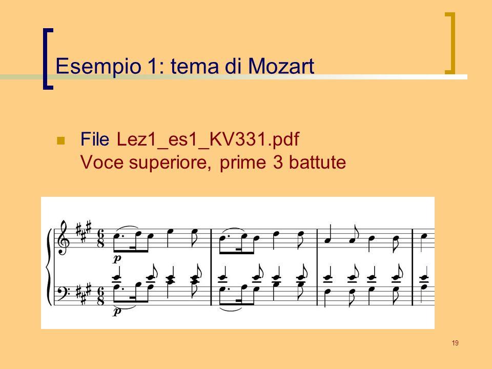 19 Esempio 1: tema di Mozart File Lez1_es1_KV331.pdf Voce superiore, prime 3 battute