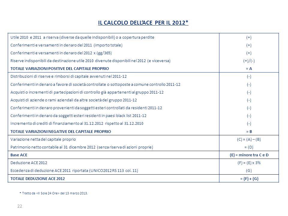 22 IL CALCOLO DELLACE PER IL 2012* Utile 2010 e 2011 a riserva (diverse da quelle indisponibili) o a copertura perdite(+) Conferimenti e versamenti in