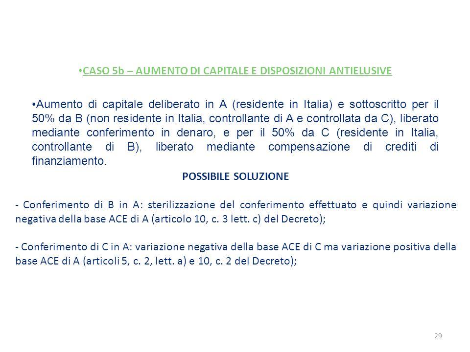 CASO 5b – AUMENTO DI CAPITALE E DISPOSIZIONI ANTIELUSIVE Aumento di capitale deliberato in A (residente in Italia) e sottoscritto per il 50% da B (non