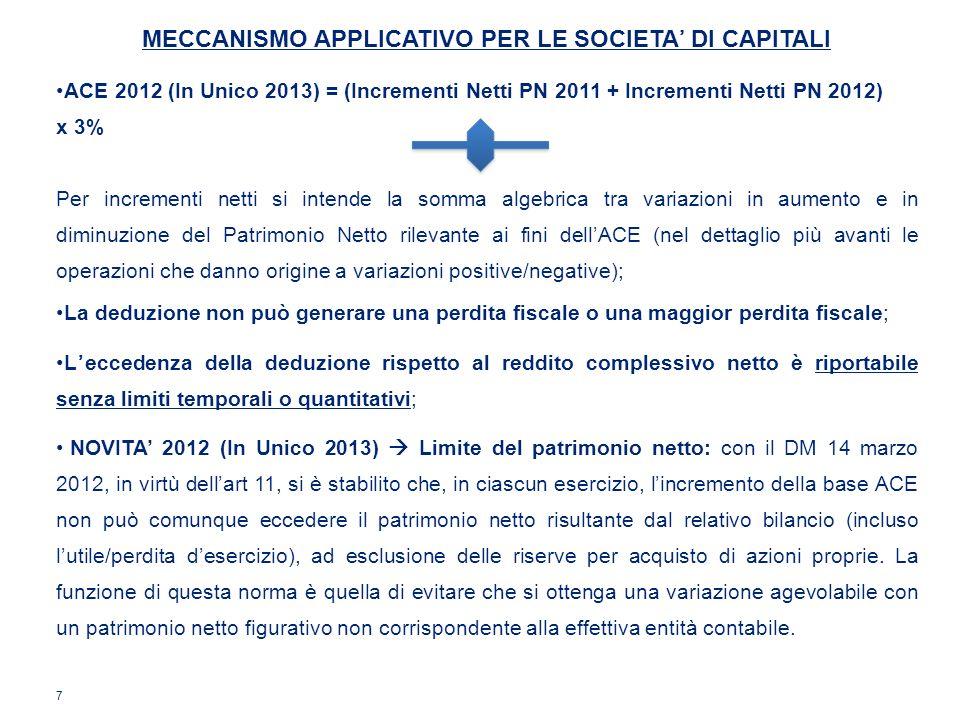 7 MECCANISMO APPLICATIVO PER LE SOCIETA DI CAPITALI ACE 2012 (In Unico 2013) = (Incrementi Netti PN 2011 + Incrementi Netti PN 2012) x 3% Per incremen