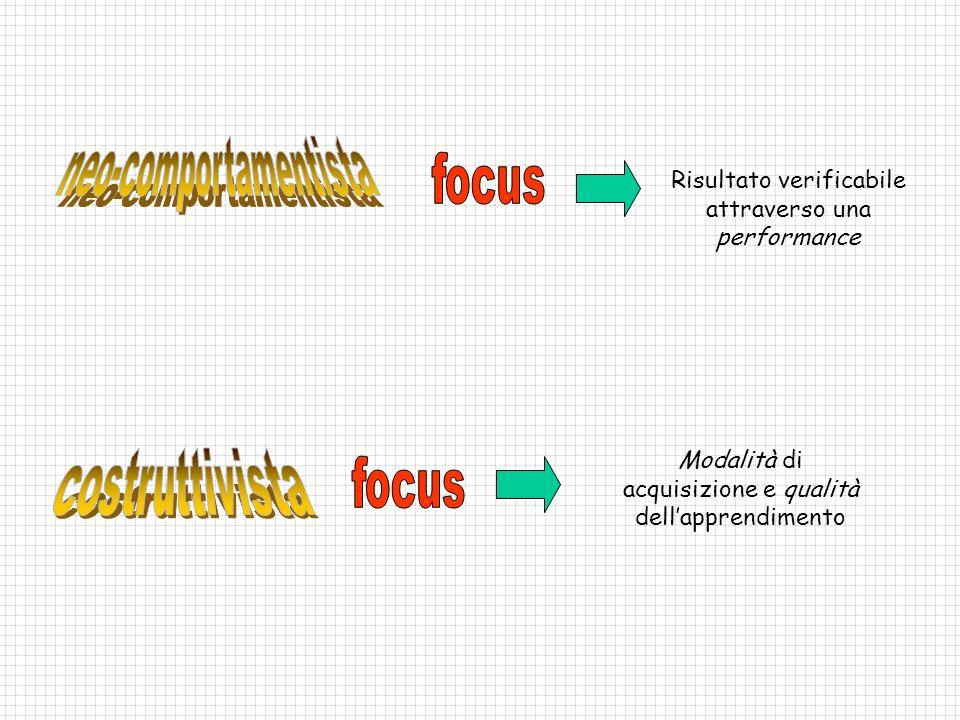 Risultato verificabile attraverso una performance Modalità di acquisizione e qualità dellapprendimento