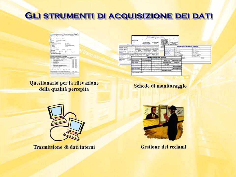 Questionario per la rilevazione della qualità percepita Schede di monitoraggio Trasmissione di dati interni Gestione dei reclami Gli strumenti di acqu
