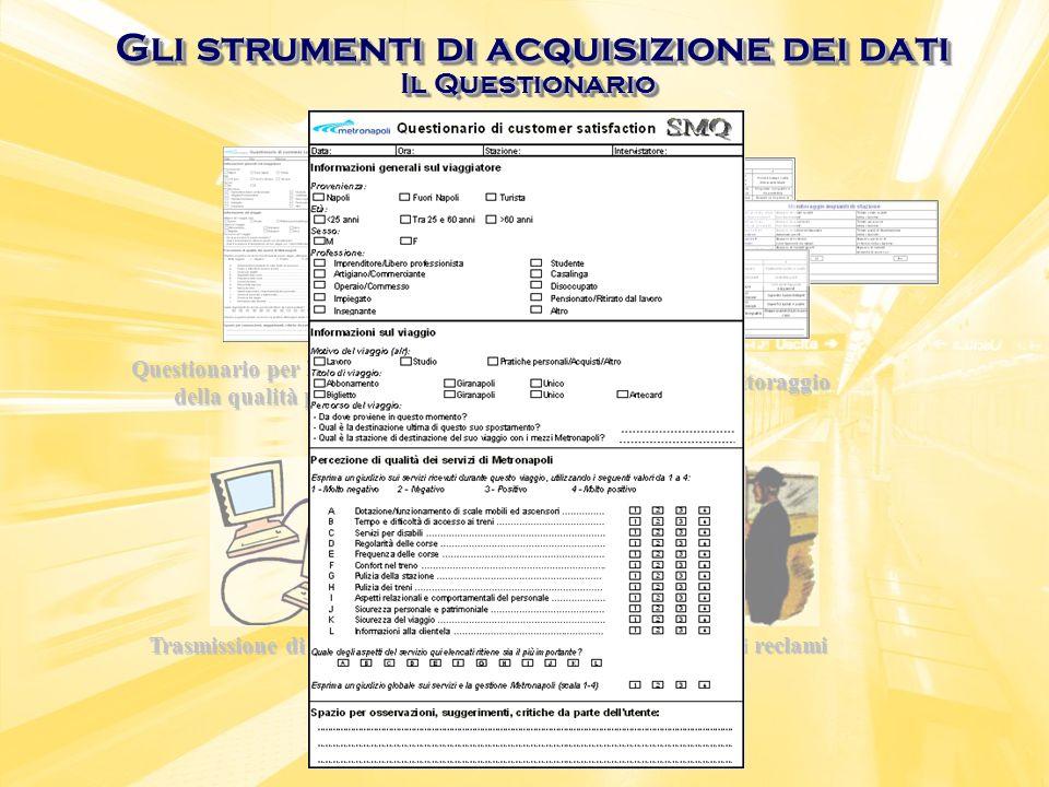 Il Questionario Questionario per la rilevazione della qualità percepita Schede di monitoraggio Trasmissione di dati interni Gestione dei reclami Gli s